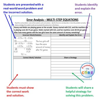MULTI-STEP EQUATIONS Word Problems -  Error Analysis  (Find the Error)