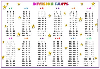 MULTIPLICATION AND DIVISION FACT BOARD - FREE