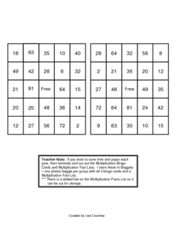 MULTIPLICATION BINGO MADE EASY - FREE
