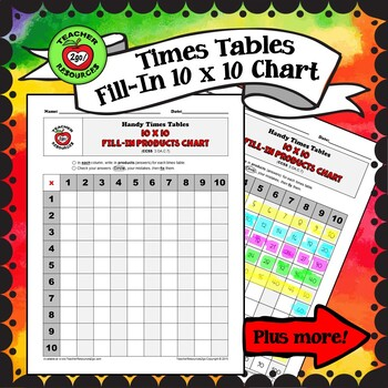 times table multiplication chart 10x10 fill in by teacherresources2go. Black Bedroom Furniture Sets. Home Design Ideas