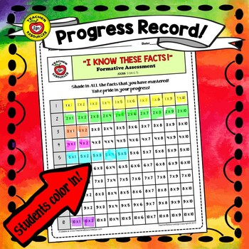 "MULTIPLICATION CHART ""I KNOW THESE FACTS!"" – The Handy Hands Way!"