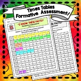 """MULTIPLICATION CHART """"I KNOW THESE FACTS!"""" – The Handy Hands Way!"""