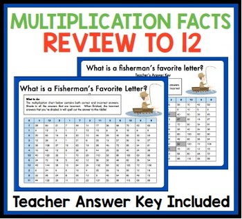 FISHING MULTIPLICATION FACTS RIDDLE WORKSHEET