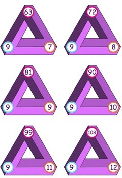 Multiplcation Games & Division Games in One with Triangular Flash Cards