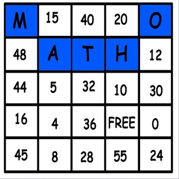 Multiplication Bingo for Fours and Fives Times Tables