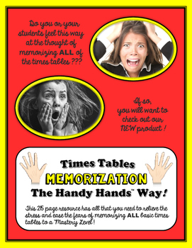 MULTIPLICATION MULTI-MODALITY PRACTICES – The Handy Hands Way!