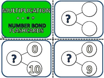 MULTIPLICATION NUMBER BOND CARDS