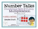 MULTIPLICATION NUMBER TALKS with Area Models (Grades 3-5)