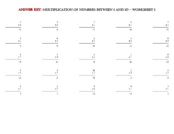 MULTIPLICATION OF NUMBERS BETWEEN 1 AND 10 – Worksheet 1