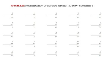 MULTIPLICATION OF NUMBERS BETWEEN 1 AND 10 – Worksheet 2