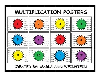 MULTIPLICATION POSTERS (Facts 1-12)