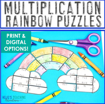 MULTIPLICATION Rainbow Math Facts | FUN Spring Activities for 3rd, 4th, or 5th