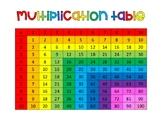 MULTIPLICATION TABLE 1-10