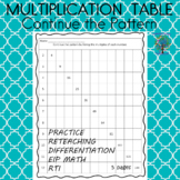 MULTIPLICATION TABLE Continue the Pattern