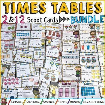 MULTIPLICATION: TIMES TABLES (2-12) BUNDLE