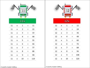 MULTIPLICATION Tables & Necklet Flashcards: 1x - 10x (Bonus 11x/12x)