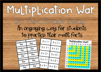 MULTIPLICATION WAR   Engaging Math Fact Practice