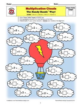 MULTIPLICATION BUNDLE (Worksheets & References) - The Handy Hands Way!