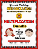 MULTIPLICATION BUNDLE (Worksheets & References) - The Handy Hands Way!