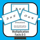 Editable Math Facts Multiplication 0-5 Fluency 2 PowerPoints