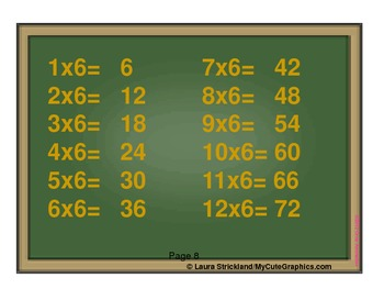 MULTIPLICATION practise made easy