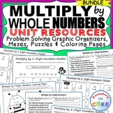 MULTIPLICATION BY 1-DIGIT & 2-DIGIT NUMBERS Graphic Organi
