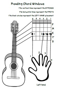 MUSIC - 20 Guitar Chord Charts 300 Follower FREEBIE!