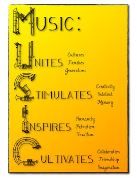 MUSIC Acronym Poster #3
