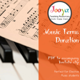 MUSIC: Duration Terms