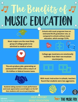 MUSIC EDUCATION Benefits Infographic - FREEBIE!