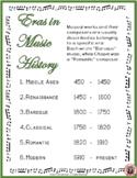 Free Music History: Eras of Western Art Music