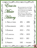 Music History Poster - Eras of Western Art Music
