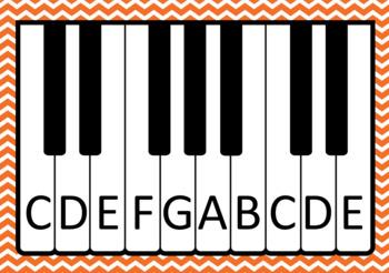 Music Class Decor - Piano Keys Posters