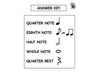 MUSIC NOTE VALUE ASSESSMENT!  FOR WHITE BOARD OR SMART BOARD!