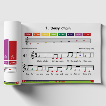 MUSIC: Peanut Butter and Jelly for Boomwhackers® - eBook (22 Songs)