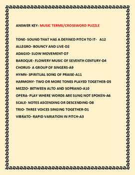 MUSIC TERMS CROSSWORD: MUSIC APPRECIATION/ VOCABULARY