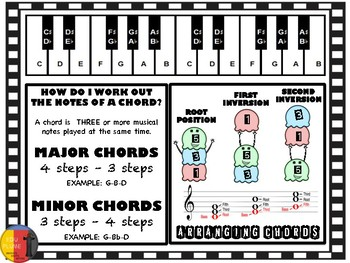 MUSIC THEORY PLACEMAT - CHORDS, INTERVALS, SCALES & CADENCES