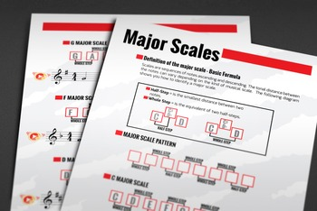 MUSIC THEORY: THE MAJOR SCALE