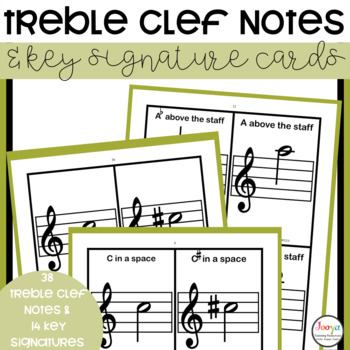 MUSIC: Treble Clef Pitch Cards