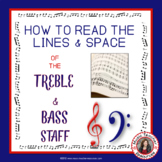 Music Theory Pitch: Treble and Bass Lines and Spaces
