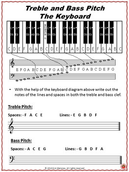 MUSIC THEORY: Treble and Bass Note Names: reference guide and worksheets