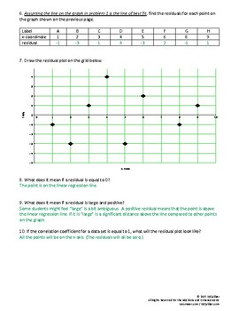 MVP Course 1 - Module 9 Linear Regression Quiz Answer Key