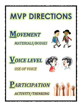 MVP Directions Poster