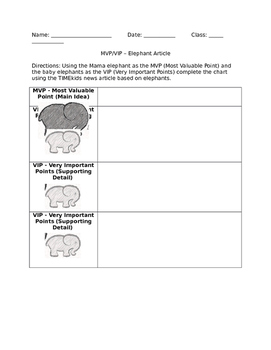 MVP/VIP Graphic Organizer Writing - Elephant