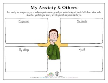 MY ANXIETY AND OTHERS