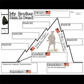 MY BROTHER SAM IS DEAD Plot Chart Organizer Diagram Arc - Freytag's Pyramid