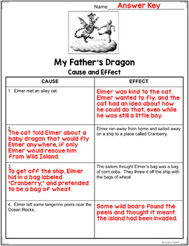 MY FATHER'S DRAGON - Comprehension Resources