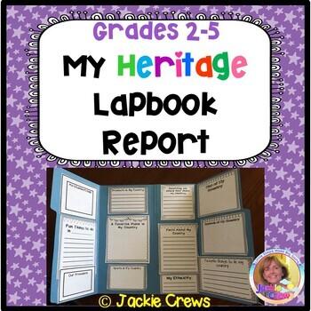MY HERITAGE LAP BOOK REPORT