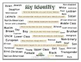 MY IDENTITY! (Diversity)