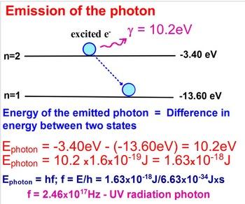 MODERN PHYSICS LESSONS: Bohr's Quantum Model of Atom. Test, quiz prep worksheets